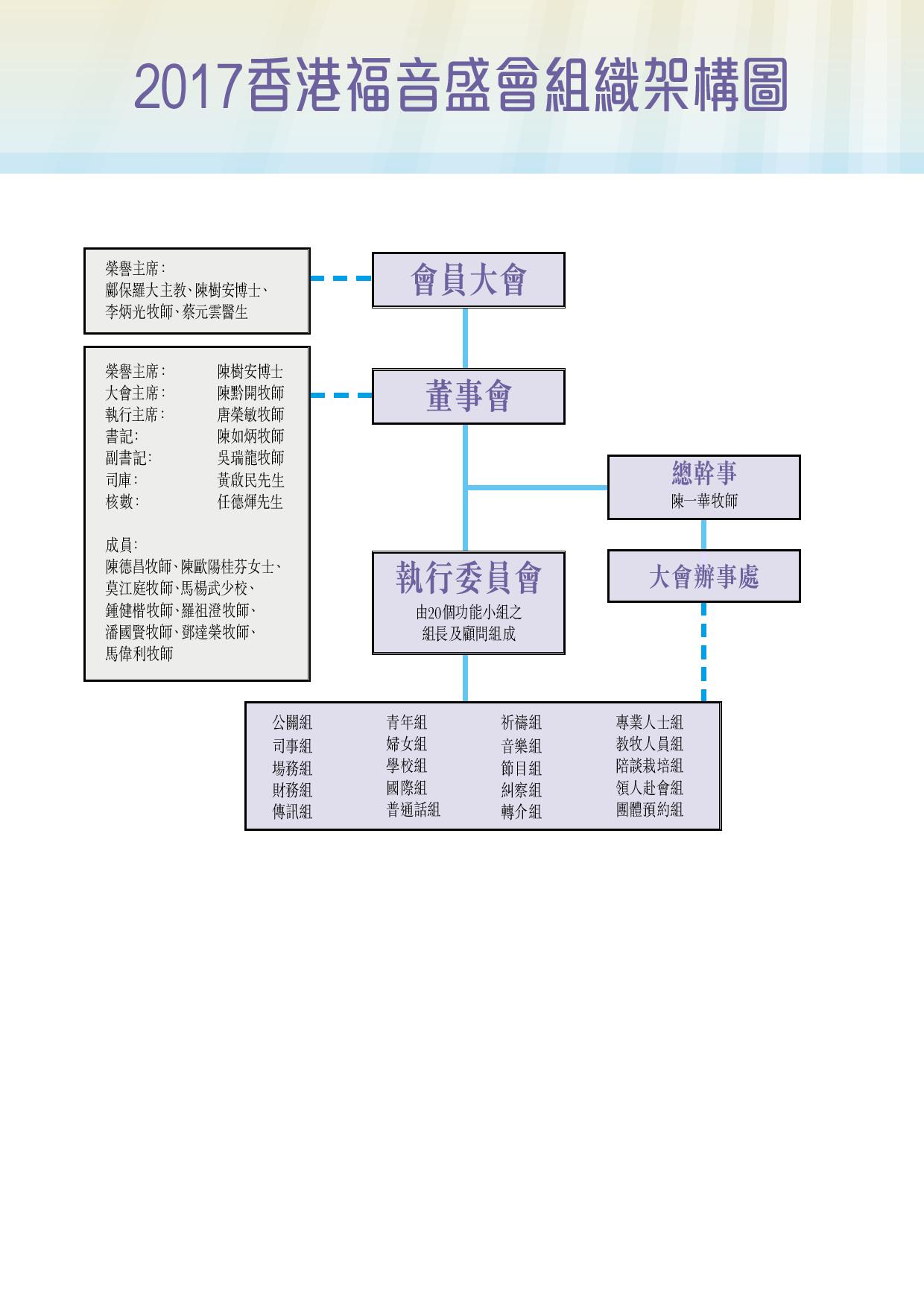 org chart1-page-001