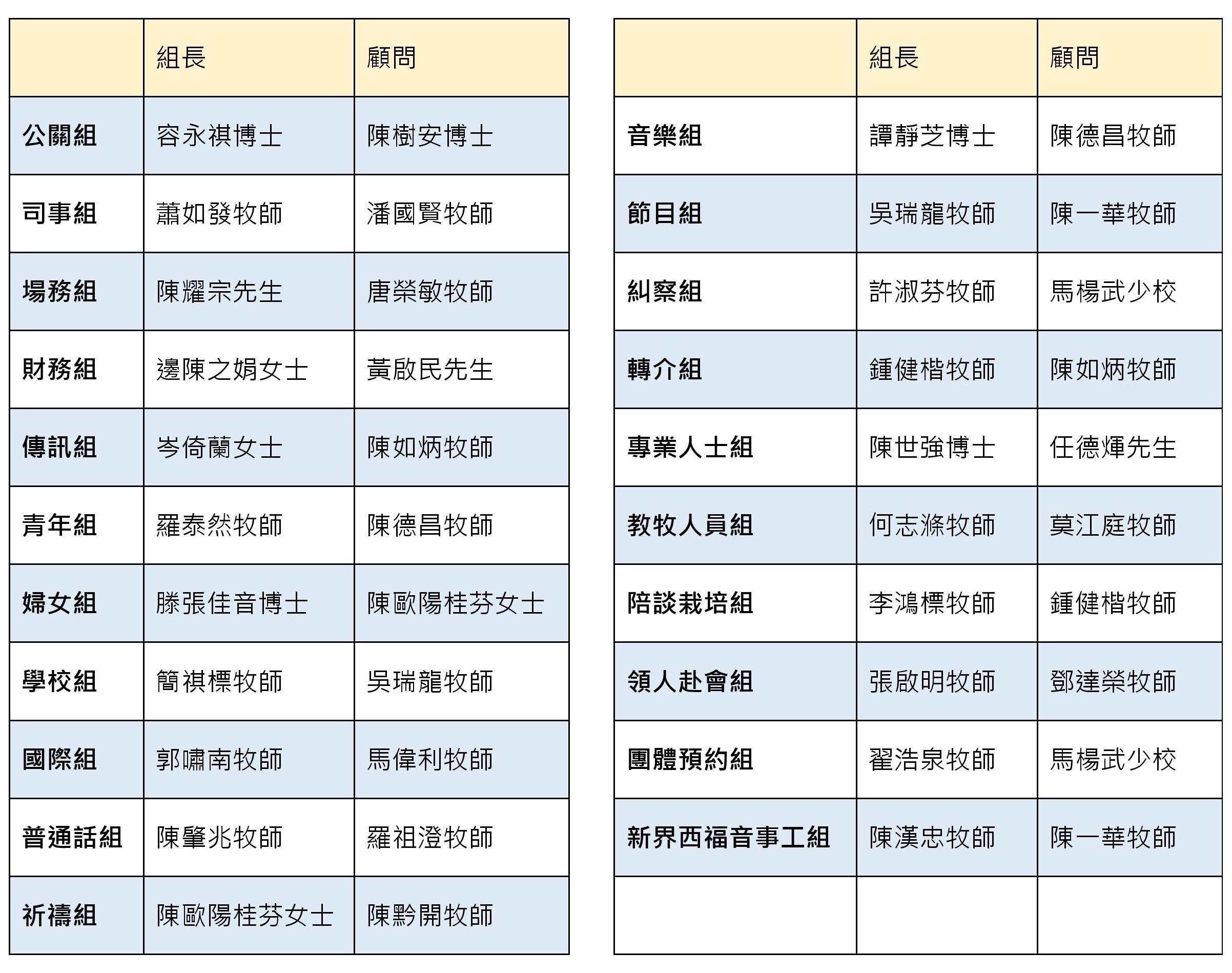 功能小組組長及顧問名單_8.2.17(2)
